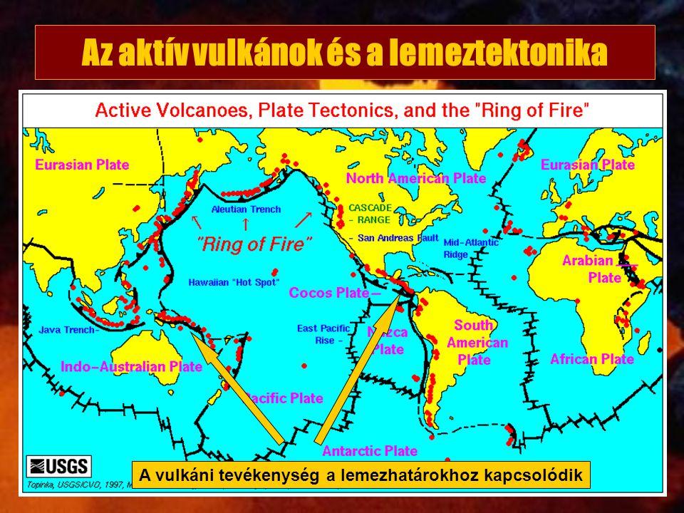Az aktív vulkánok és a lemeztektonika A vulkáni tevékenység a lemezhatárokhoz kapcsolódik