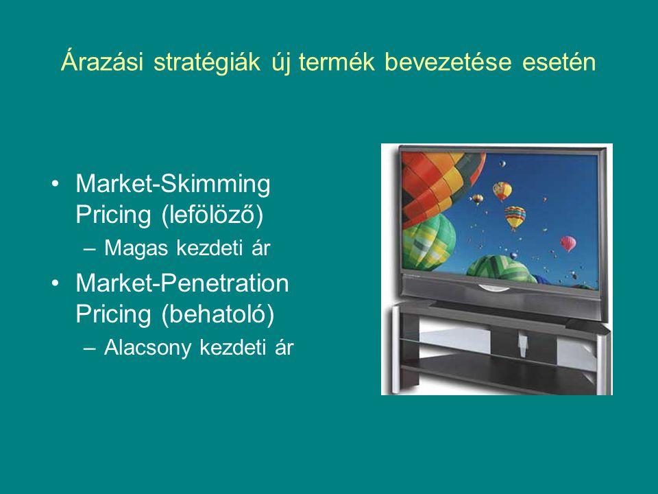 Árazási stratégiák új termék bevezetése esetén Market-Skimming Pricing (lefölöző) –Magas kezdeti ár Market-Penetration Pricing (behatoló) –Alacsony ke
