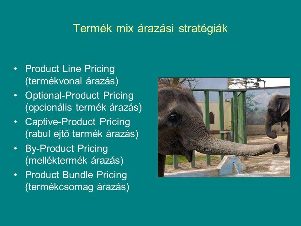 Termék mix árazási stratégiák Product Line Pricing (termékvonal árazás) Optional-Product Pricing (opcionális termék árazás) Captive-Product Pricing (r