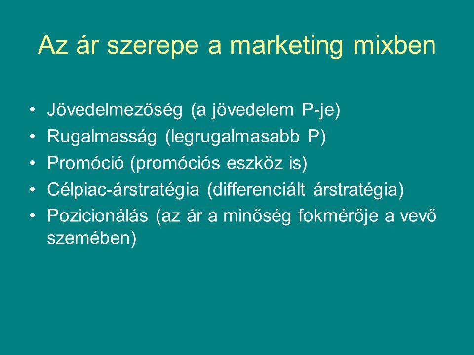 Az ár szerepe a marketing mixben Jövedelmezőség (a jövedelem P-je) Rugalmasság (legrugalmasabb P) Promóció (promóciós eszköz is) Célpiac-árstratégia (