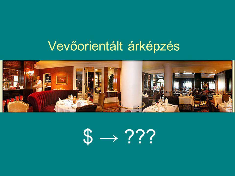 Vevőorientált árképzés $ → ???