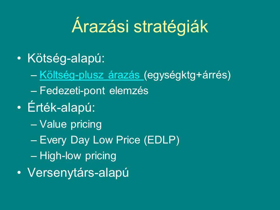 Árazási stratégiák Kötség-alapú: –Költség-plusz árazás (egységktg+árrés)Költség-plusz árazás –Fedezeti-pont elemzés Érték-alapú: –Value pricing –Every