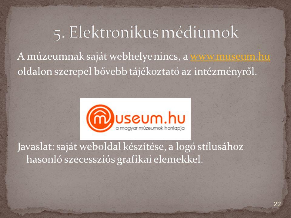 A múzeumnak saját webhelye nincs, a www.museum.huwww.museum.hu oldalon szerepel bővebb tájékoztató az intézményről. Javaslat: saját weboldal készítése
