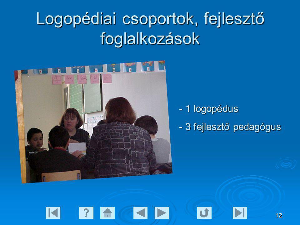 12 Logopédiai csoportok, fejlesztő foglalkozások - 1- 1- 1- 1 logopédus - 3- 3- 3- 3 fejlesztő pedagógus