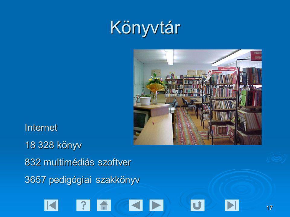 17 Könyvtár Internet 18 328 könyv 832 multimédiás szoftver 3657 pedigógiai szakkönyv