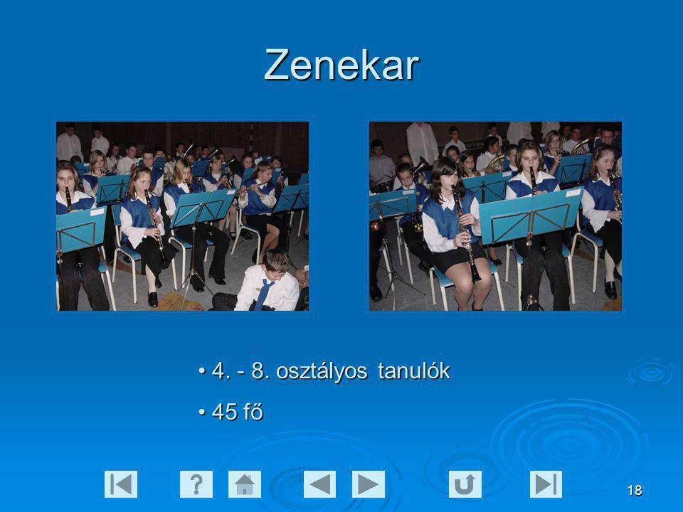 18 Zenekar 4. - 8. osztályos tanulók 4. - 8. osztályos tanulók 45 fő 45 fő