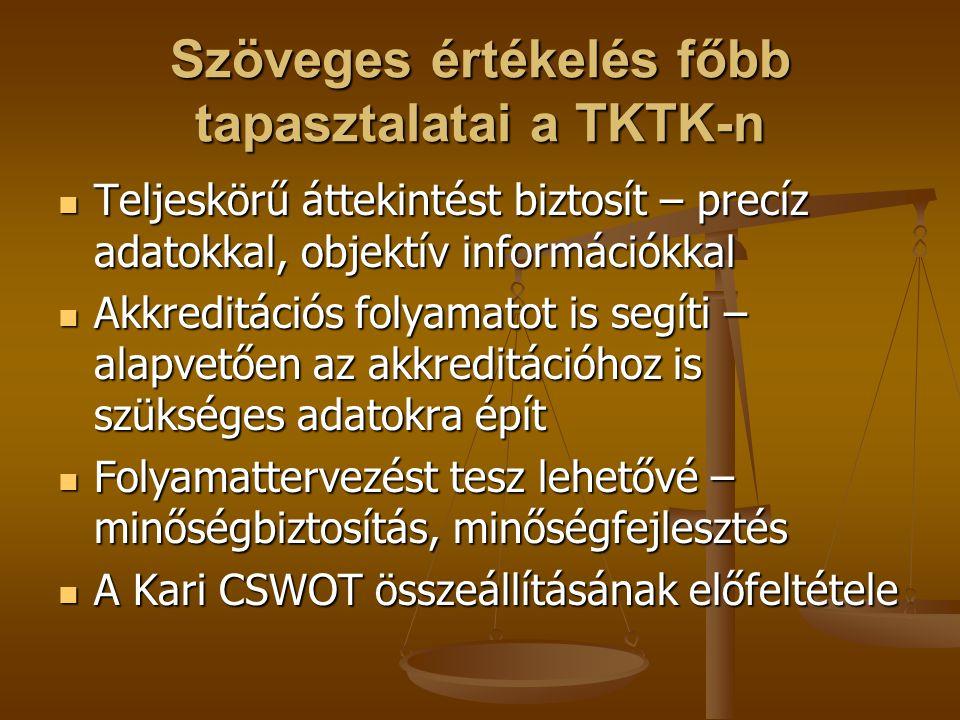 Szöveges értékelés főbb tapasztalatai a TKTK-n Teljeskörű áttekintést biztosít – precíz adatokkal, objektív információkkal Teljeskörű áttekintést biztosít – precíz adatokkal, objektív információkkal Akkreditációs folyamatot is segíti – alapvetően az akkreditációhoz is szükséges adatokra épít Akkreditációs folyamatot is segíti – alapvetően az akkreditációhoz is szükséges adatokra épít Folyamattervezést tesz lehetővé – minőségbiztosítás, minőségfejlesztés Folyamattervezést tesz lehetővé – minőségbiztosítás, minőségfejlesztés A Kari CSWOT összeállításának előfeltétele A Kari CSWOT összeállításának előfeltétele