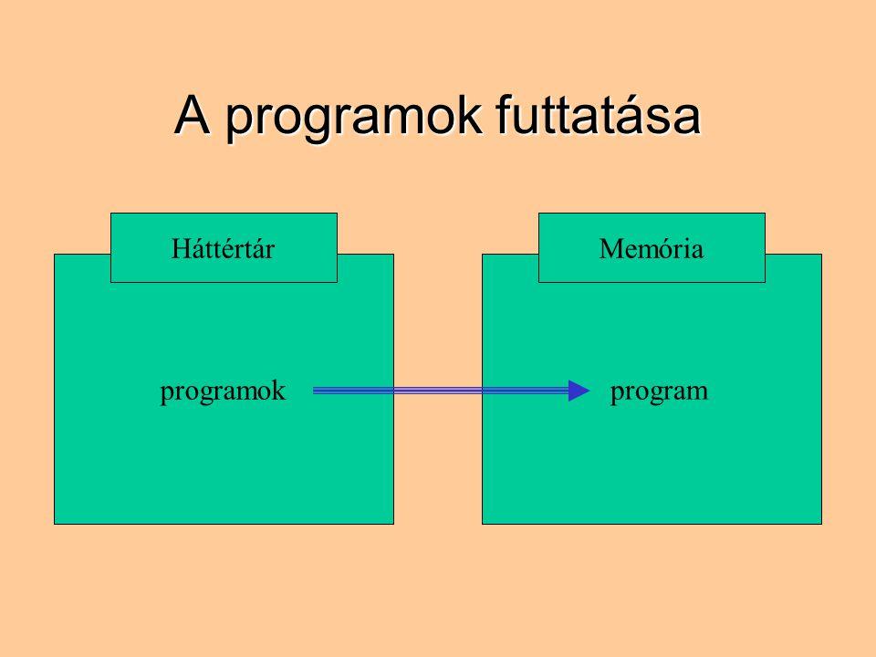 A programok futtatása programok HáttértárMemória program