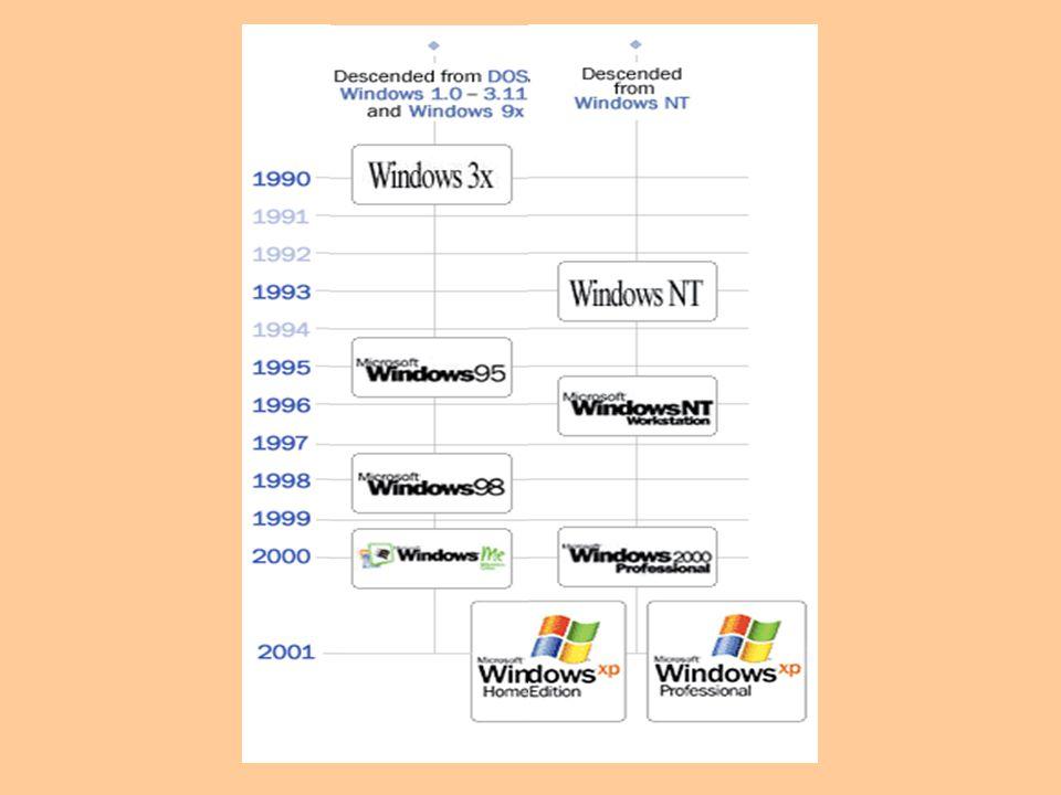 Az operációs rendszerek csoportosítása Felhasználók száma szerintFelhasználók száma szerint Egy időben futtatható programok száma szerintEgy időben futtatható programok száma szerint A vezérlés módja szerintA vezérlés módja szerint Hálózatos lehetőségek szerintHálózatos lehetőségek szerint Felhasználói felületFelhasználói felület
