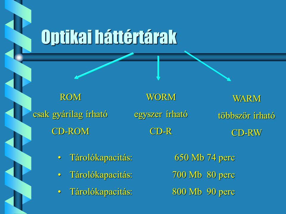 Optikai háttértárak ROM csak gyárilag írható CD-ROMWORM egyszer írható CD-R WARM többször írható CD-RW Tárolókapacitás: 650 Mb 74 percTárolókapacitás: