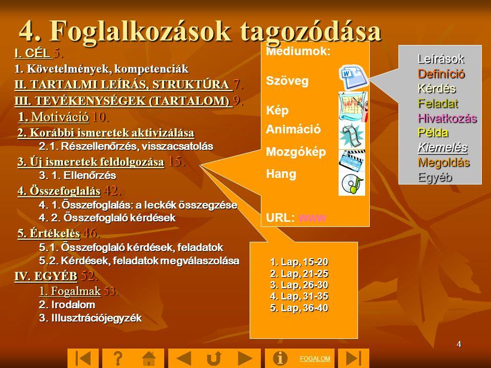 FOGALOM 4 Médiumok: Szöveg Kép Animáció Mozgókép Hang URL: WWW 4. Foglalkozások tagozódása I. CÉL I. CÉL 5. I. CÉL 1. Követelmények, kompetenciák II.
