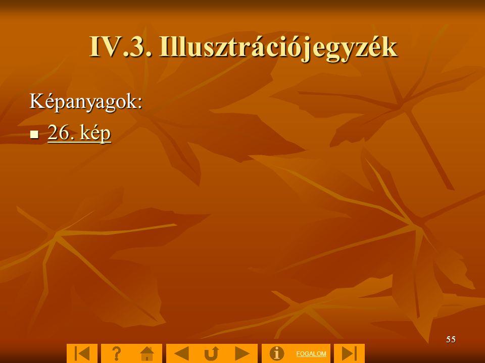 FOGALOM 55 IV.3. Illusztrációjegyzék Képanyagok: 26. kép 26. kép 26. kép 26. kép