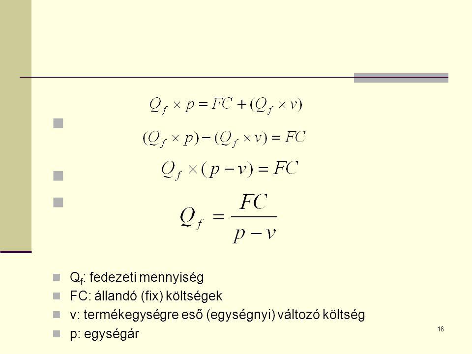 Q f : fedezeti mennyiség FC: állandó (fix) költségek v: termékegységre eső (egységnyi) változó költség p: egységár 16