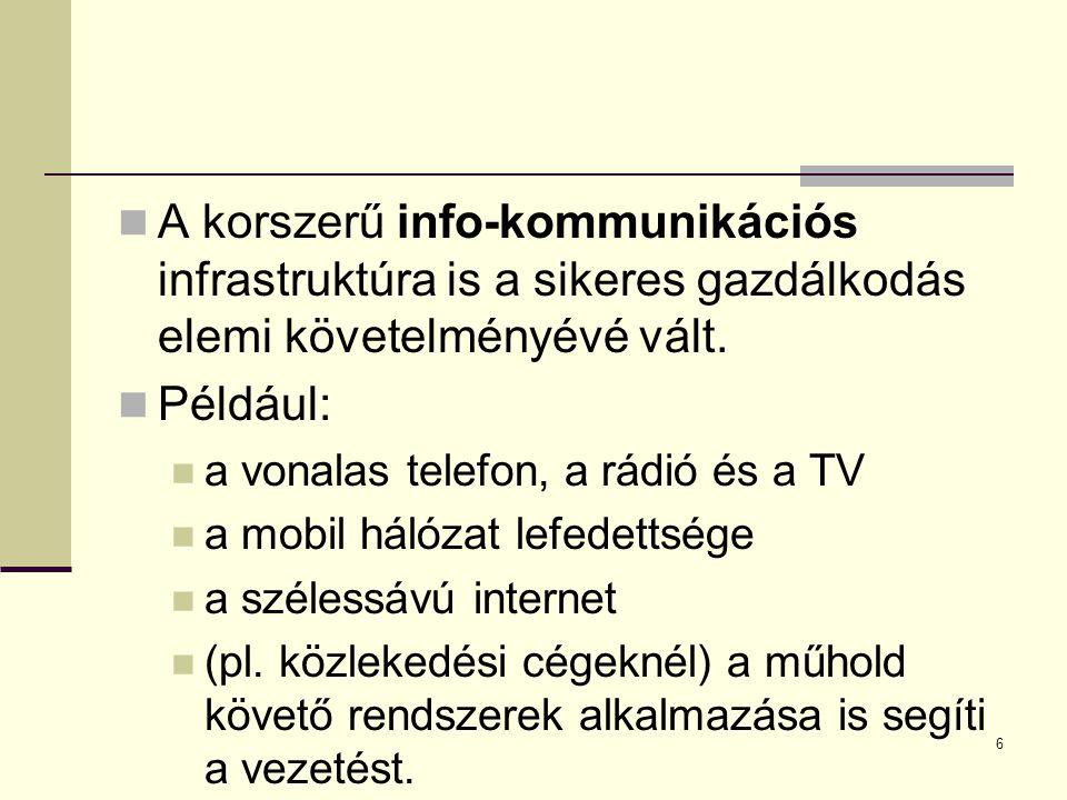 6 A korszerű info-kommunikációs infrastruktúra is a sikeres gazdálkodás elemi követelményévé vált.