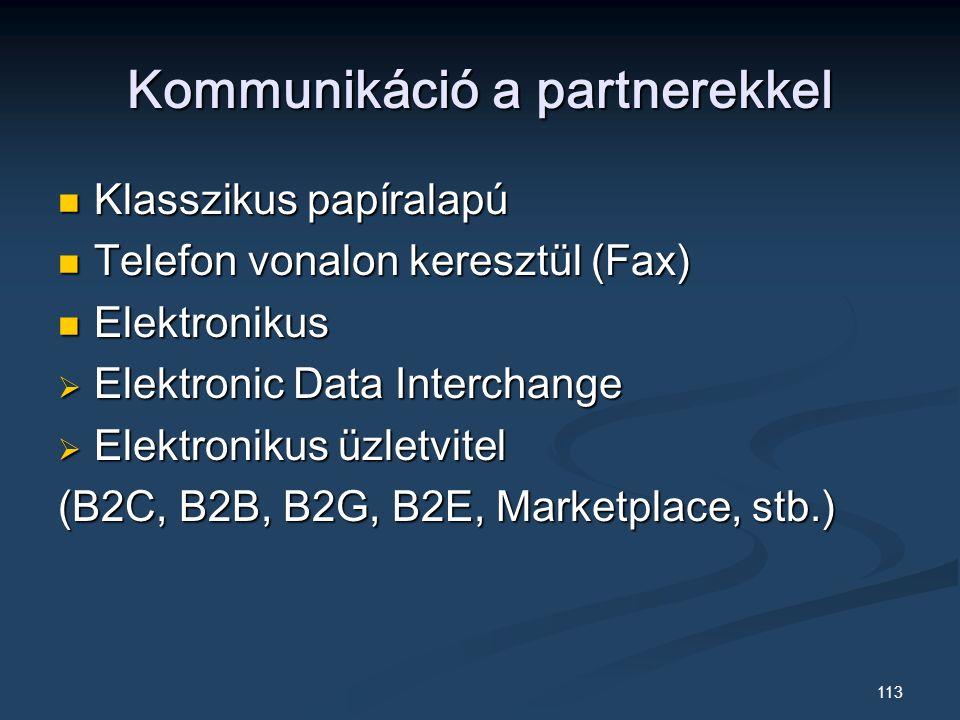113 Kommunikáció a partnerekkel Klasszikus papíralapú Klasszikus papíralapú Telefon vonalon keresztül (Fax) Telefon vonalon keresztül (Fax) Elektronikus Elektronikus  Elektronic Data Interchange  Elektronikus üzletvitel (B2C, B2B, B2G, B2E, Marketplace, stb.)