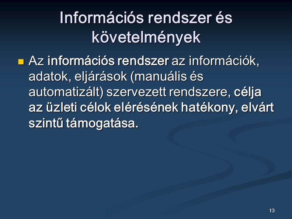 13 Információs rendszer és követelmények Az információs rendszer az információk, adatok, eljárások (manuális és automatizált) szervezett rendszere, célja az üzleti célok elérésének hatékony, elvárt szintű támogatása.