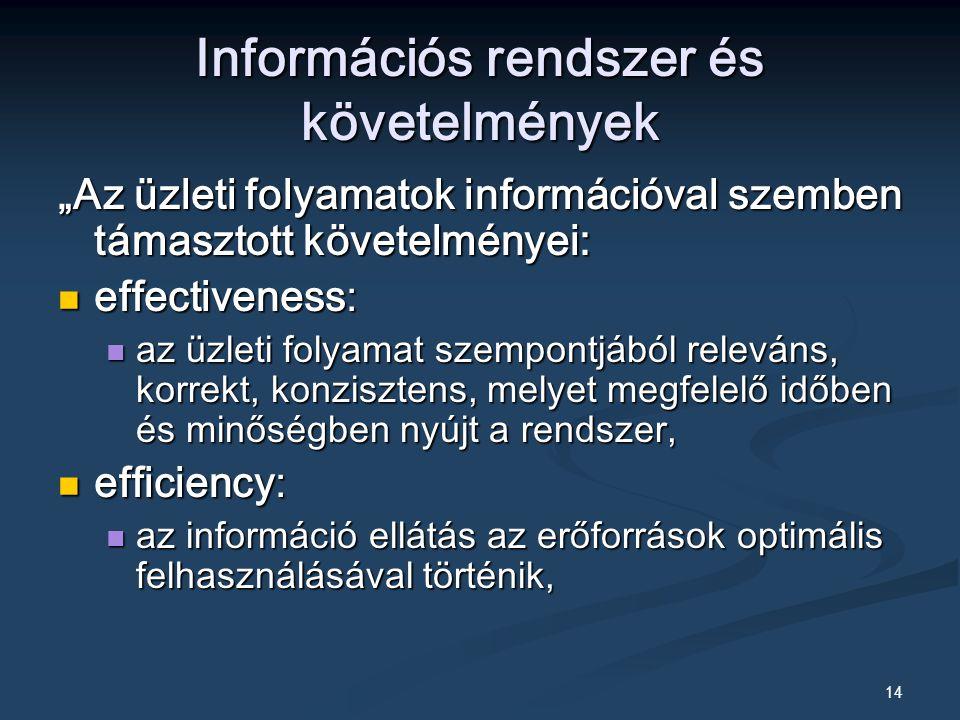 """14 Információs rendszer és követelmények """"Az üzleti folyamatok információval szemben támasztott követelményei: effectiveness: effectiveness: az üzleti folyamat szempontjából releváns, korrekt, konzisztens, melyet megfelelő időben és minőségben nyújt a rendszer, az üzleti folyamat szempontjából releváns, korrekt, konzisztens, melyet megfelelő időben és minőségben nyújt a rendszer, efficiency: efficiency: az információ ellátás az erőforrások optimális felhasználásával történik, az információ ellátás az erőforrások optimális felhasználásával történik,"""
