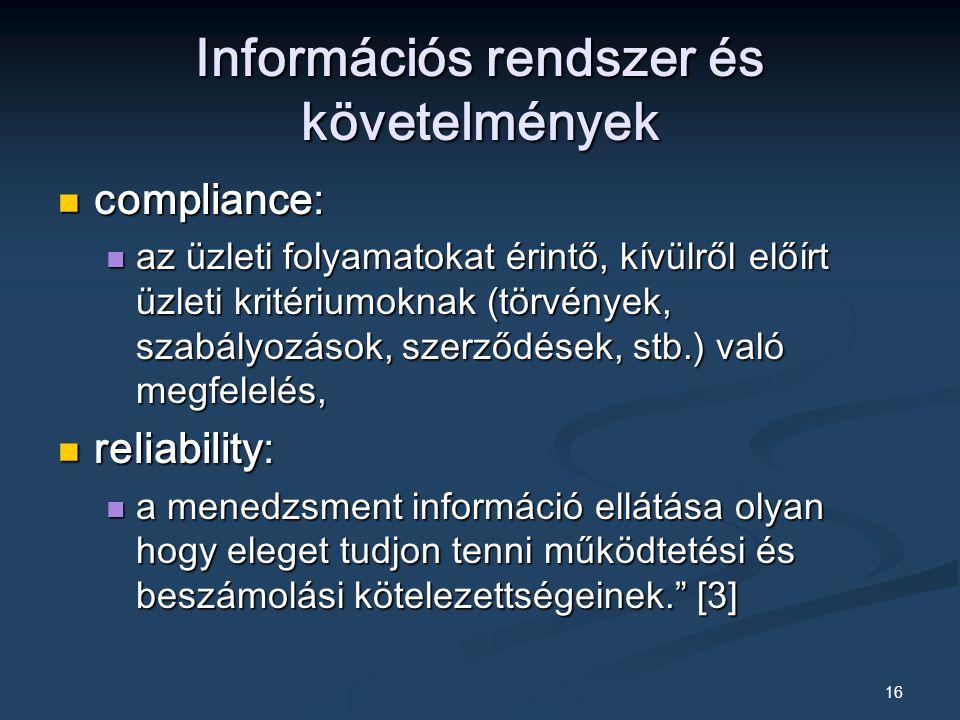 16 Információs rendszer és követelmények compliance: compliance: az üzleti folyamatokat érintő, kívülről előírt üzleti kritériumoknak (törvények, szabályozások, szerződések, stb.) való megfelelés, az üzleti folyamatokat érintő, kívülről előírt üzleti kritériumoknak (törvények, szabályozások, szerződések, stb.) való megfelelés, reliability: reliability: a menedzsment információ ellátása olyan hogy eleget tudjon tenni működtetési és beszámolási kötelezettségeinek. [3] a menedzsment információ ellátása olyan hogy eleget tudjon tenni működtetési és beszámolási kötelezettségeinek. [3]