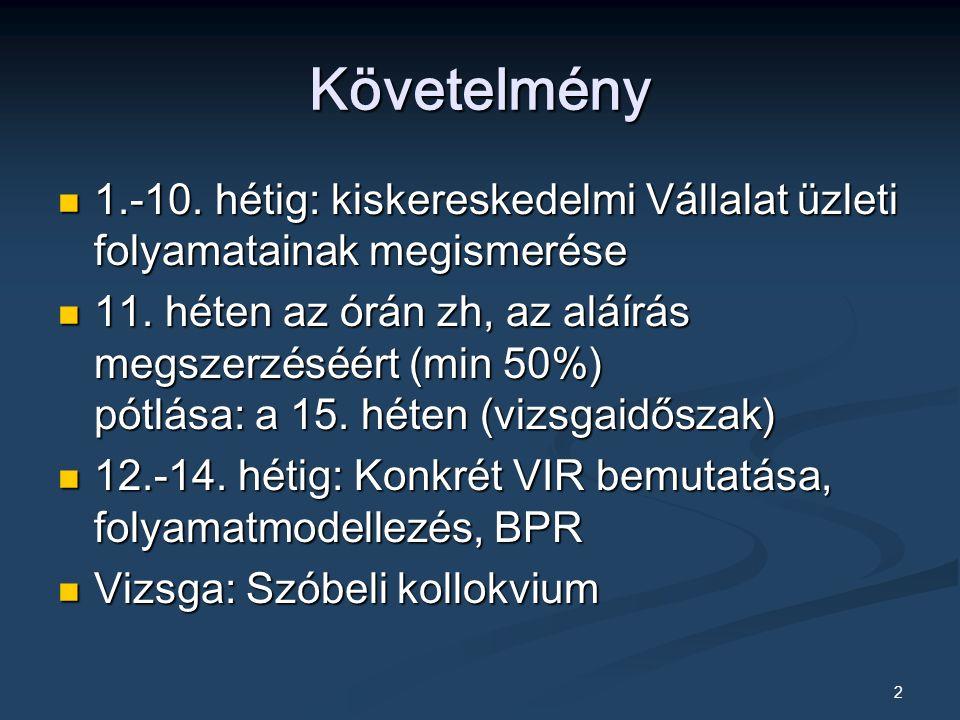 2 Követelmény 1.-10.hétig: kiskereskedelmi Vállalat üzleti folyamatainak megismerése 1.-10.