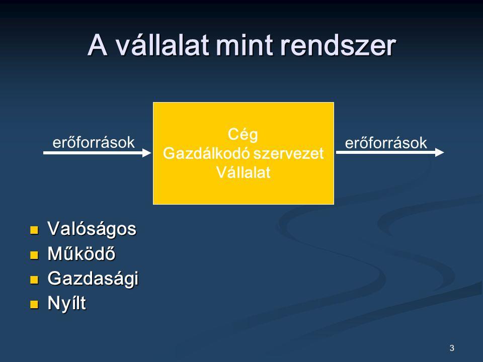 94 Kódok osztályozása Szerkezet alapján Sorszámos (0001, 0002, …) Sorszámos (0001, 0002, …) Helyiértékes (HSSSLLLMMM) Helyiértékes (HSSSLLLMMM) Vegyes Vegyes SSS LLL MMM