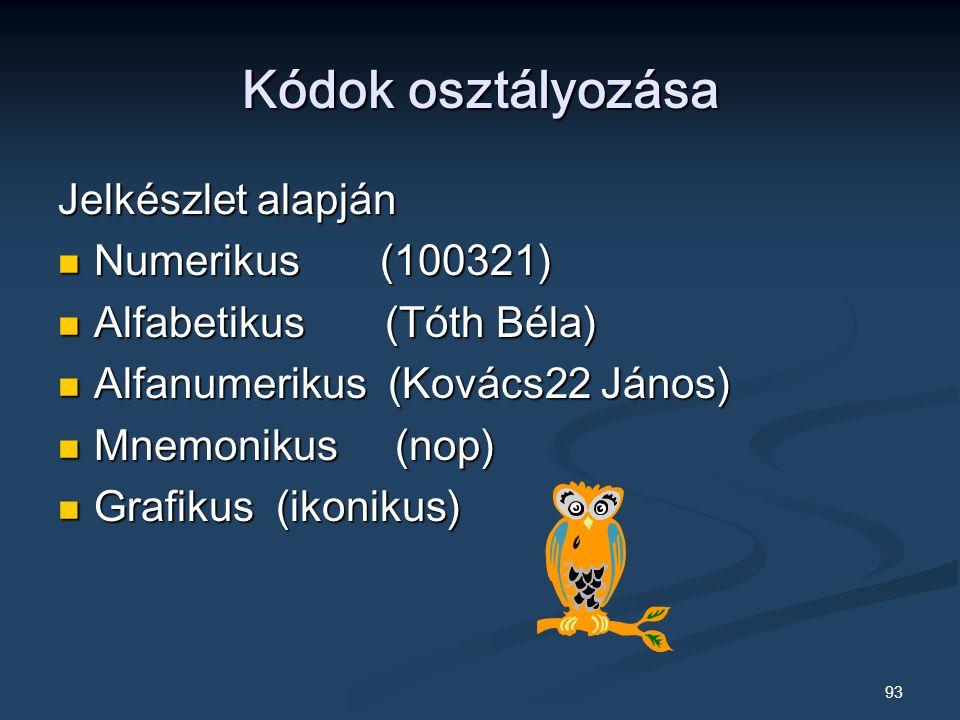 93 Kódok osztályozása Jelkészlet alapján Numerikus (100321) Numerikus (100321) Alfabetikus (Tóth Béla) Alfabetikus (Tóth Béla) Alfanumerikus (Kovács22 János) Alfanumerikus (Kovács22 János) Mnemonikus (nop) Mnemonikus (nop) Grafikus (ikonikus) Grafikus (ikonikus)
