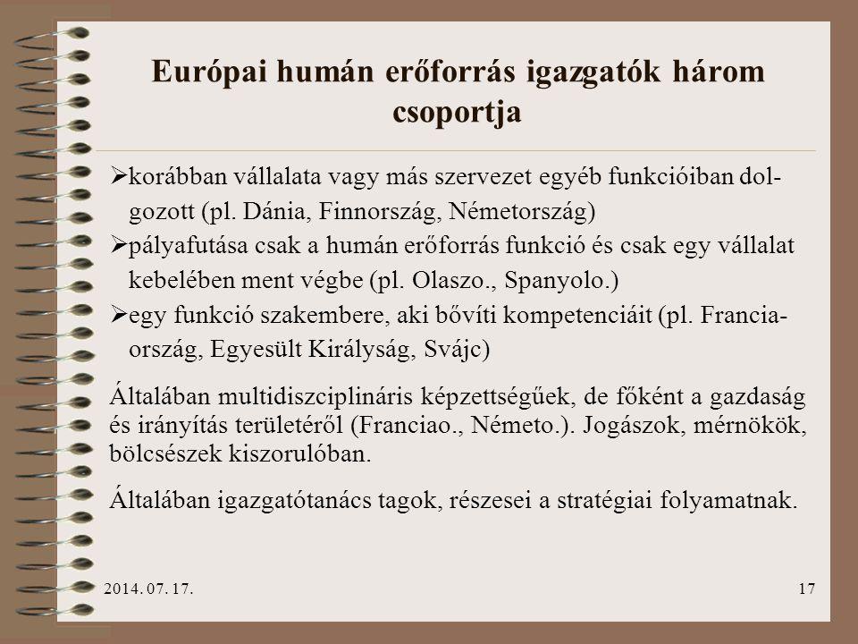 2014. 07. 17.17 Európai humán erőforrás igazgatók három csoportja  korábban vállalata vagy más szervezet egyéb funkcióiban dol- gozott (pl. Dánia, Fi