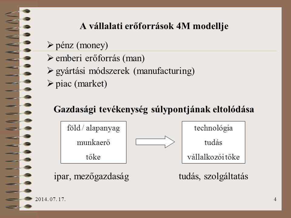 2014. 07. 17.4 A vállalati erőforrások 4M modellje  pénz (money)  emberi erőforrás (man)  gyártási módszerek (manufacturing)  piac (market) Gazdas