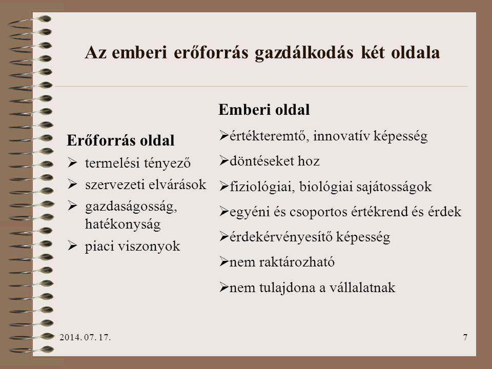 2014. 07. 17.7 Az emberi erőforrás gazdálkodás két oldala Erőforrás oldal  termelési tényező  szervezeti elvárások  gazdaságosság, hatékonyság  pi