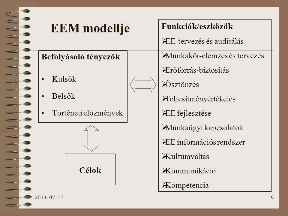 2014. 07. 17.9 EEM modellje Befolyásoló tényezők Külsők Belsők Történeti előzmények Funkciók/eszközök  EE-tervezés és auditálás  Munkakör-elemzés és