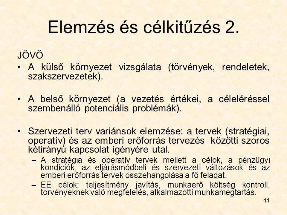 11 Elemzés és célkitűzés 2. JÖVŐ A külső környezet vizsgálata (törvények, rendeletek, szakszervezetek). A belső környezet (a vezetés értékei, a célelé