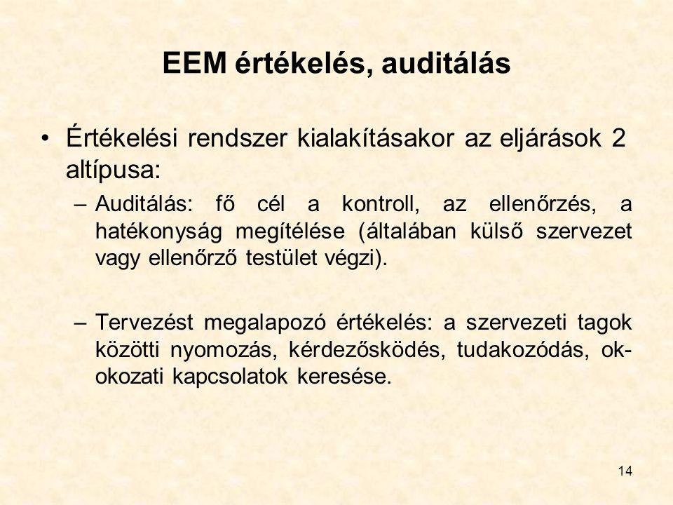 14 EEM értékelés, auditálás Értékelési rendszer kialakításakor az eljárások 2 altípusa: –Auditálás: fő cél a kontroll, az ellenőrzés, a hatékonyság me