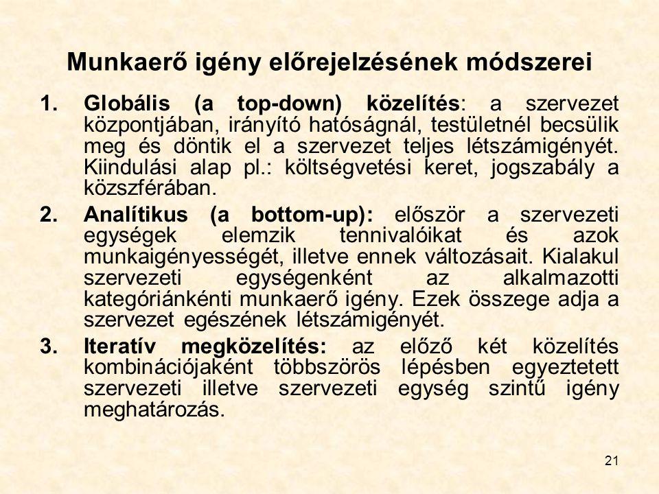 21 Munkaerő igény előrejelzésének módszerei 1.Globális (a top-down) közelítés: a szervezet központjában, irányító hatóságnál, testületnél becsülik meg