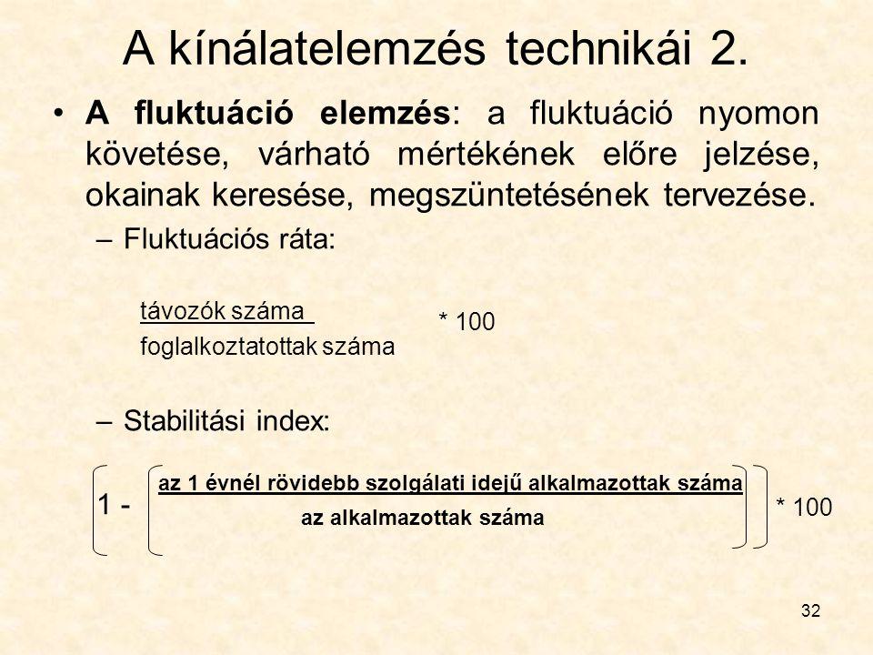 32 A kínálatelemzés technikái 2. A fluktuáció elemzés: a fluktuáció nyomon követése, várható mértékének előre jelzése, okainak keresése, megszüntetésé
