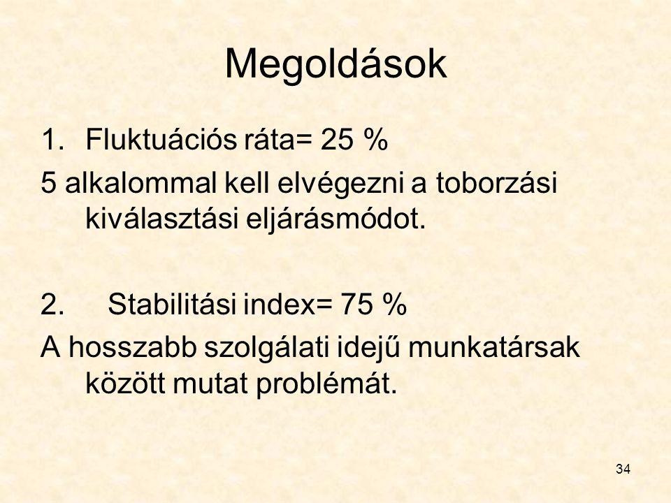 34 Megoldások 1.Fluktuációs ráta= 25 % 5 alkalommal kell elvégezni a toborzási kiválasztási eljárásmódot. 2.Stabilitási index= 75 % A hosszabb szolgál