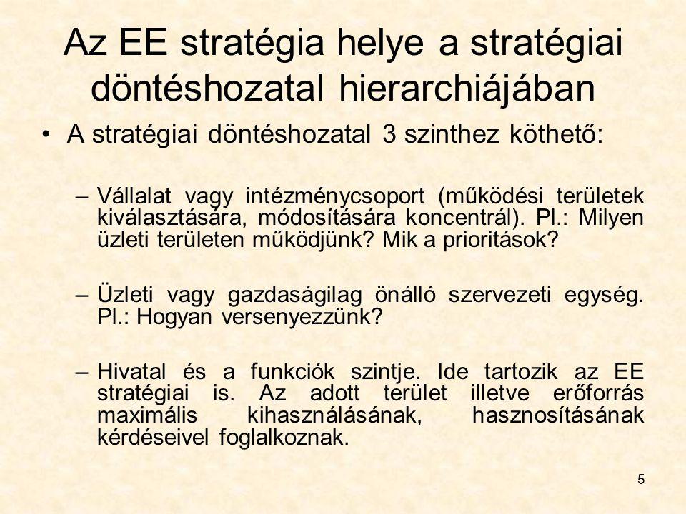 5 Az EE stratégia helye a stratégiai döntéshozatal hierarchiájában A stratégiai döntéshozatal 3 szinthez köthető: –Vállalat vagy intézménycsoport (műk