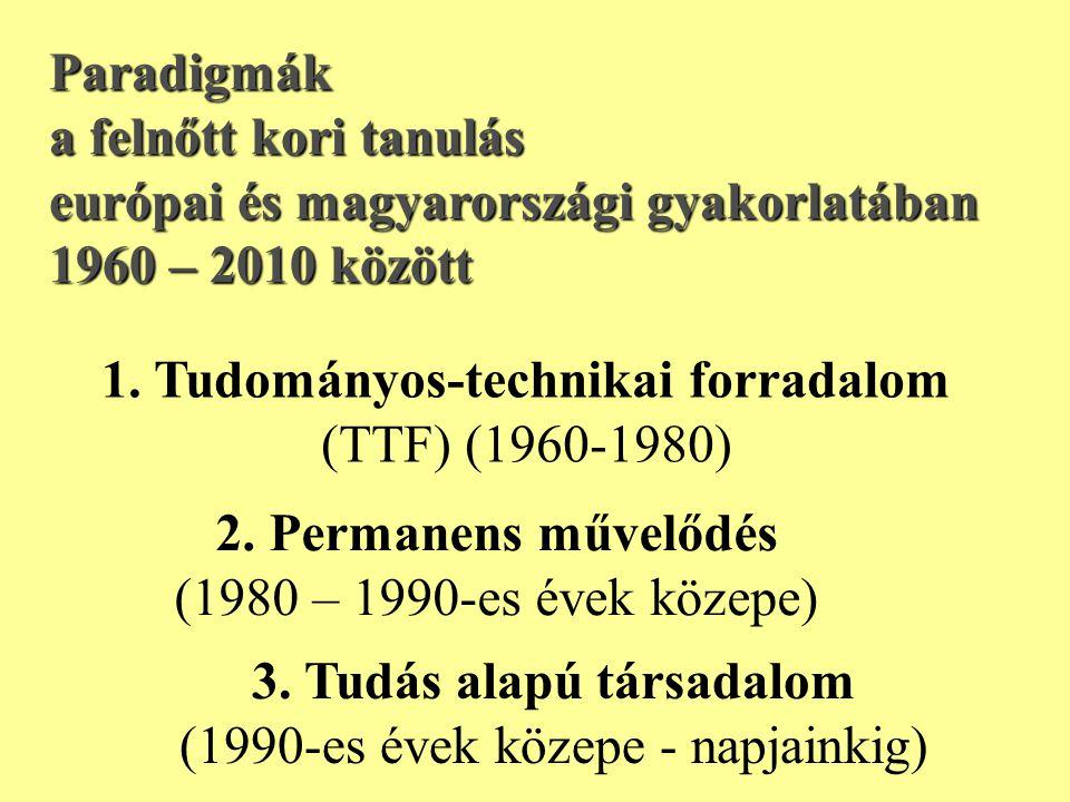 Paradigmák a felnőtt kori tanulás európai és magyarországi gyakorlatában 1960 – 2010 között 1. Tudományos-technikai forradalom (TTF) (1960-1980) 2. Pe