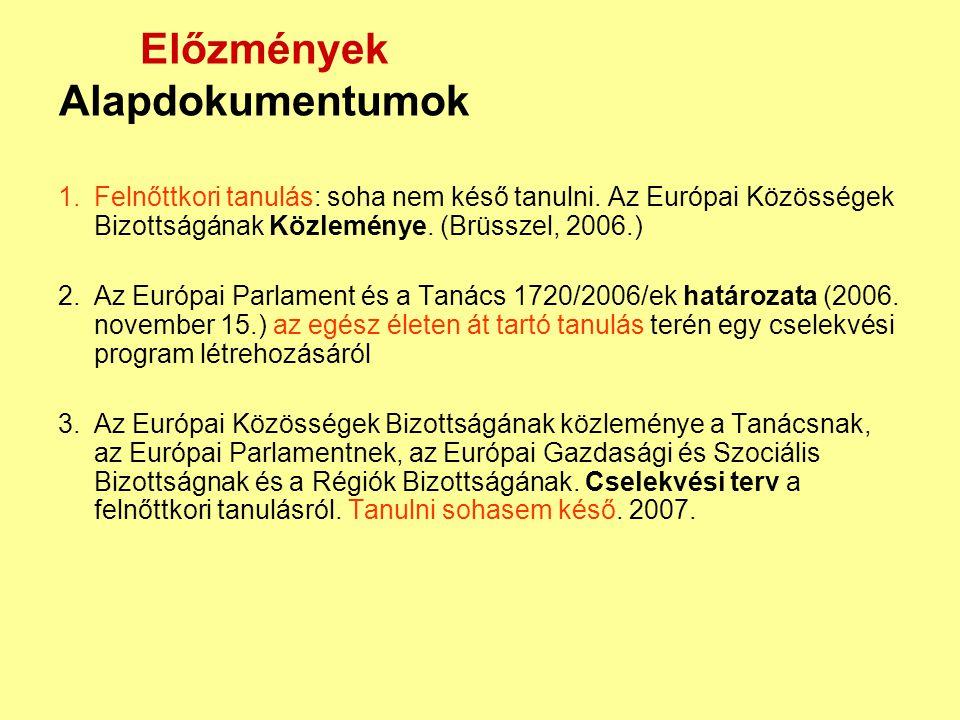 Előzmények Alapdokumentumok 1.Felnőttkori tanulás: soha nem késő tanulni. Az Európai Közösségek Bizottságának Közleménye. (Brüsszel, 2006.) 2.Az Európ