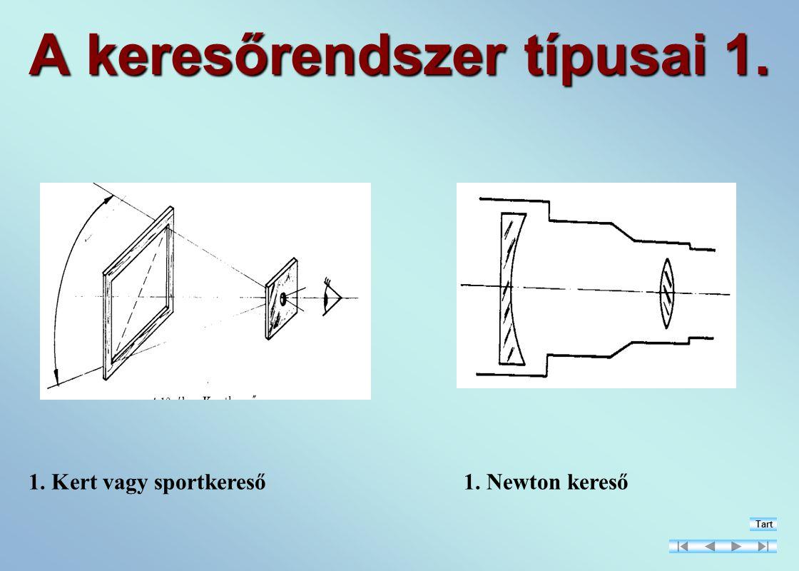 A keresőrendszer típusai 1. 1. Kert vagy sportkereső1. Newton kereső Tart