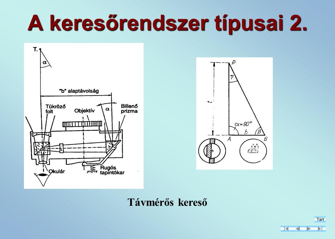 A keresőrendszer típusai 2. Távmérős kereső Tart