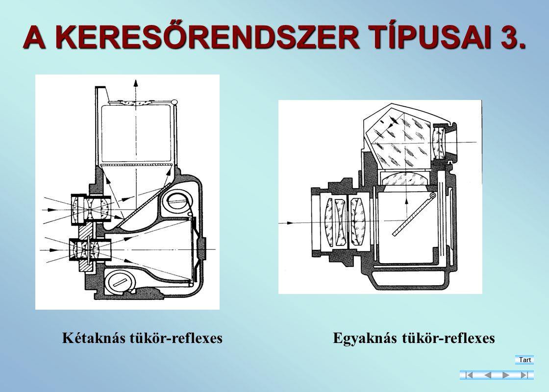 A KERESŐRENDSZER TÍPUSAI 3. Kétaknás tükör-reflexesEgyaknás tükör-reflexes Tart