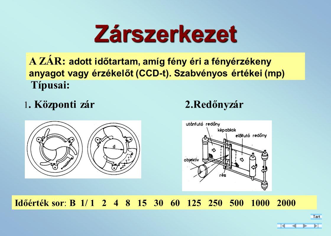 Zárszerkezet A ZÁR: a dott időtartam, amíg fény éri a fényérzékeny anyagot vagy érzékelőt (CCD-t).