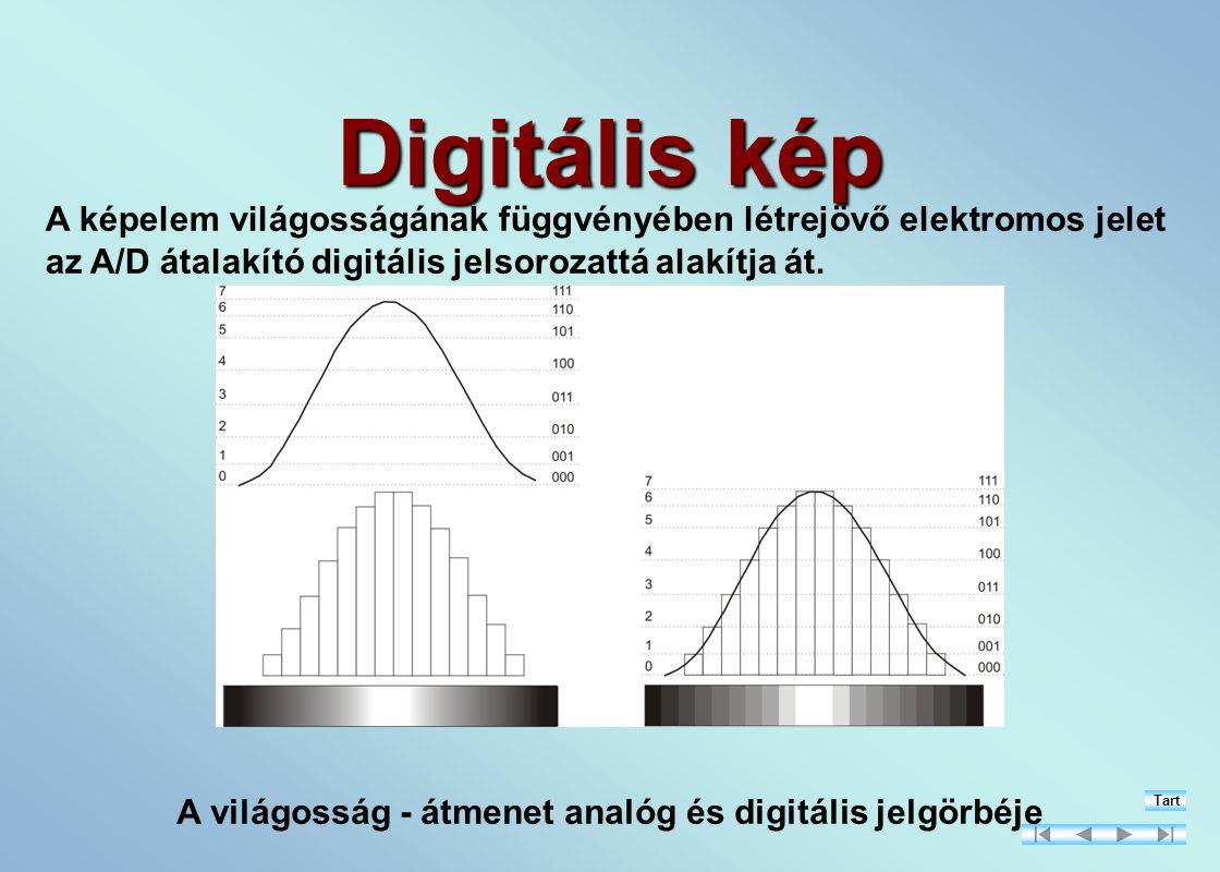 Digitális kép A világosság - átmenet analóg és digitális jelgörbéje A képelem világosságának függvényében létrejövő elektromos jelet az A/D átalakító digitális jelsorozattá alakítja át.