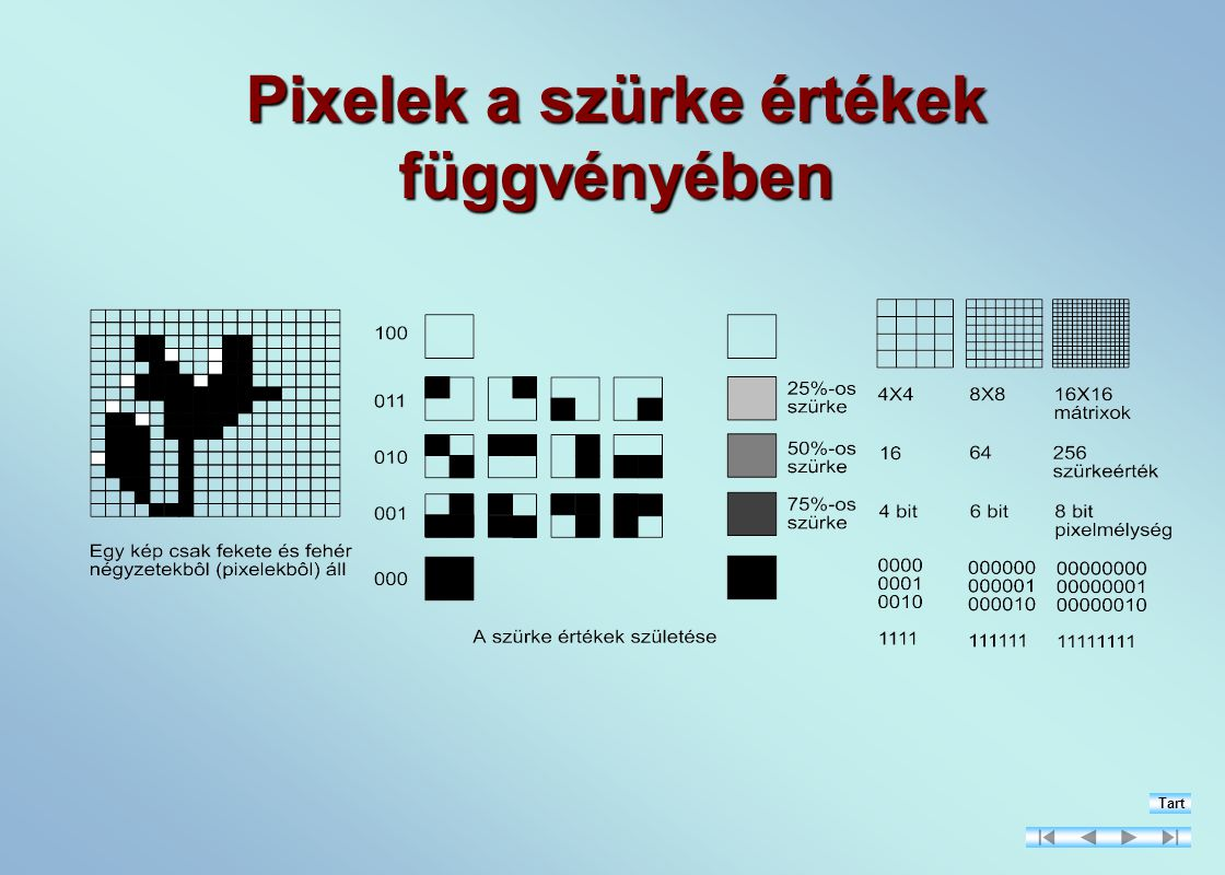 Pixelek a szürke értékek függvényében Tart