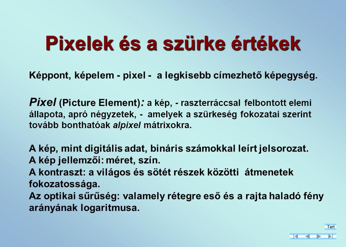 Pixelek és a szürke értékek Képpont, képelem - pixel - a legkisebb címezhető képegység.