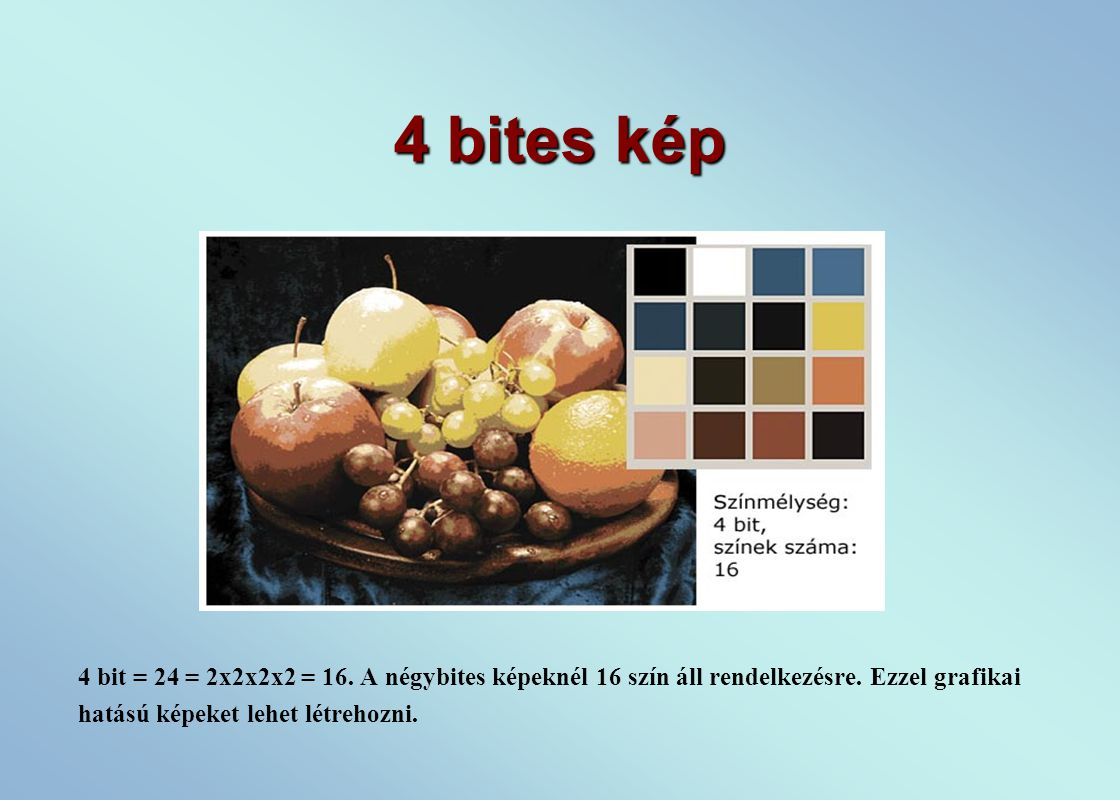 4 bites kép 4 bit = 24 = 2x2x2x2 = 16.A négybites képeknél 16 szín áll rendelkezésre.
