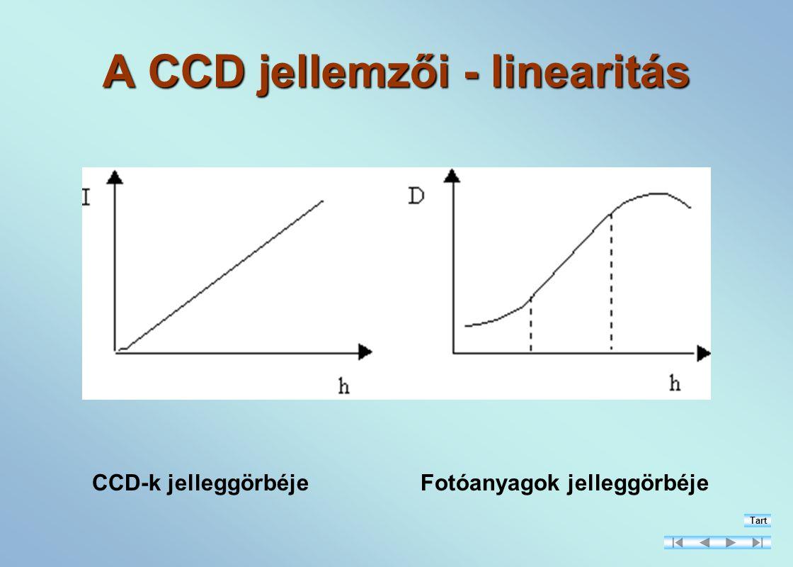 A CCD jellemzői - linearitás CCD-k jelleggörbéjeFotóanyagok jelleggörbéje Tart