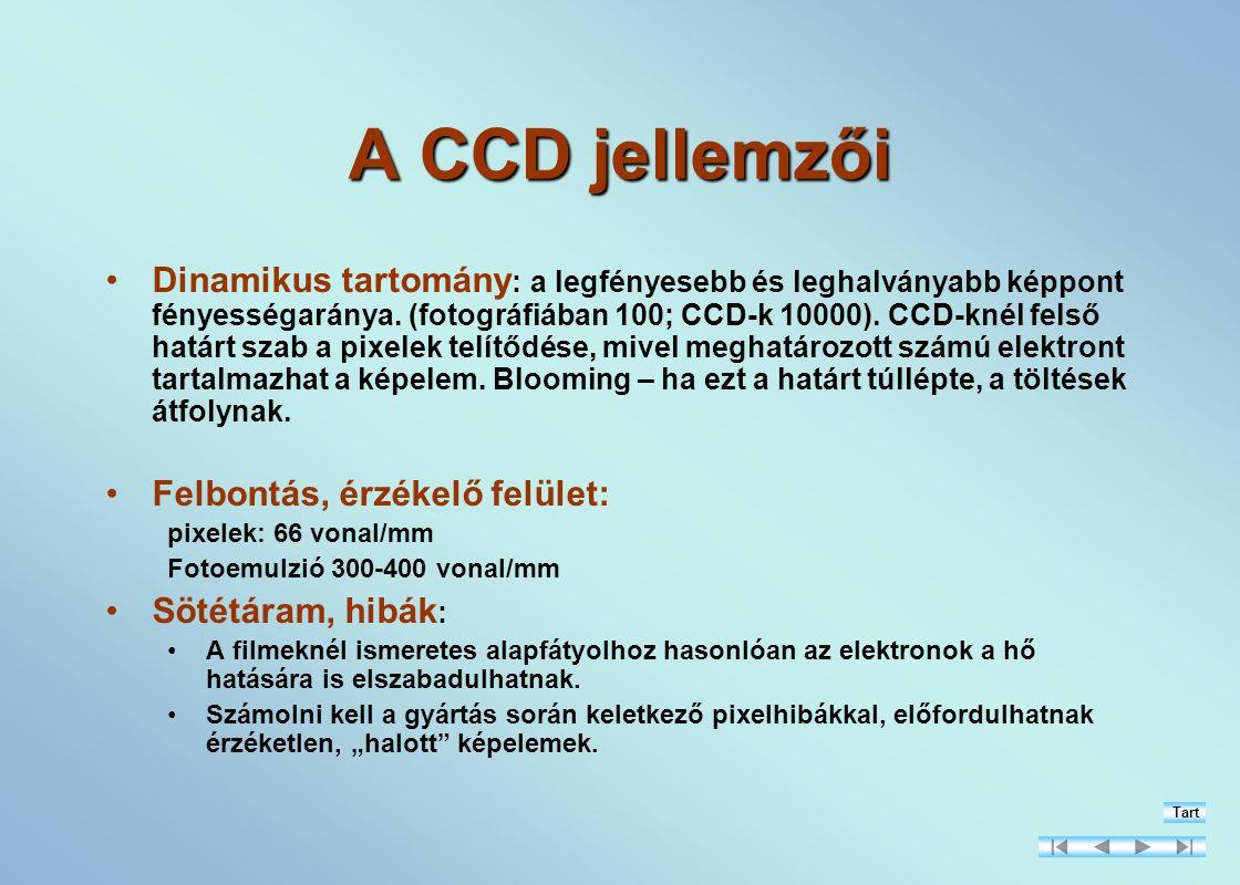 A CCD jellemzői Dinamikus tartomány : a legfényesebb és leghalványabb képpont fényességaránya.