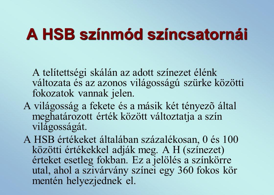 A HSB színmód színcsatornái A telítettségi skálán az adott színezet élénk változata és az azonos világosságú szürke közötti fokozatok vannak jelen.