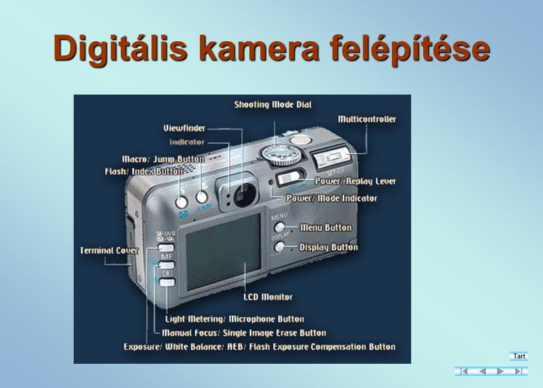 Digitális kamera felépítése Tart