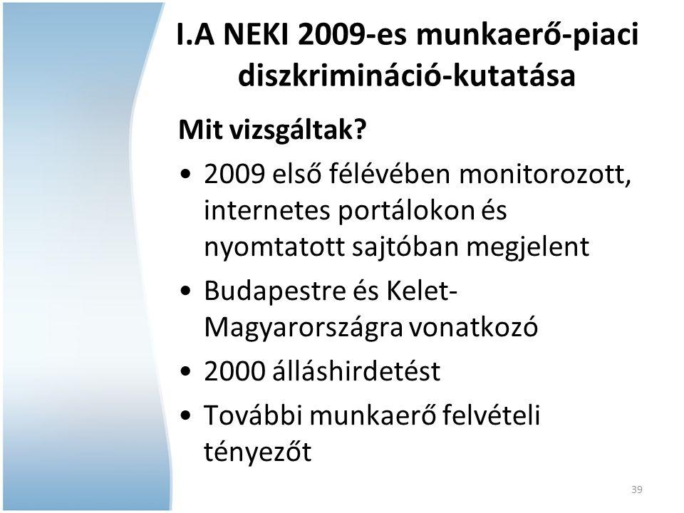39 I.A NEKI 2009-es munkaerő-piaci diszkrimináció-kutatása Mit vizsgáltak? 2009 első félévében monitorozott, internetes portálokon és nyomtatott sajtó